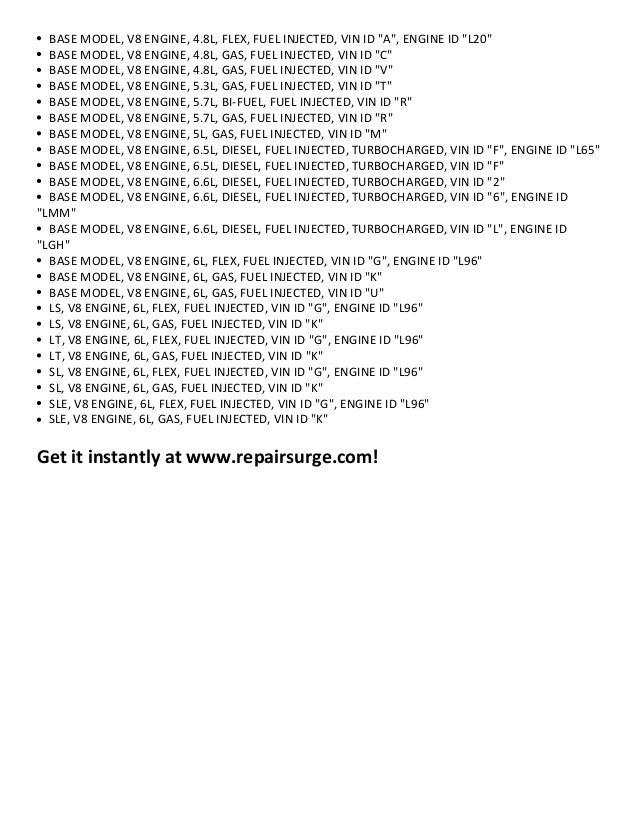 gmc savana 2500 repair manual 1996 2011 rh slideshare net GMC Savana 3500 2012 GMC Savana 2500