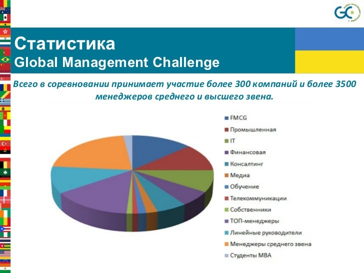 global management challenge thesis A publication of the association of management culture as a critical success factor for successful  the integration of global resources is a challenge for .