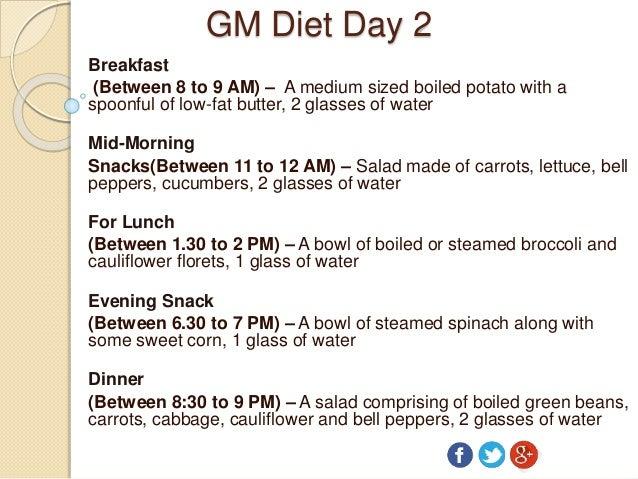 Gm diet chart for weight loss vegetarian