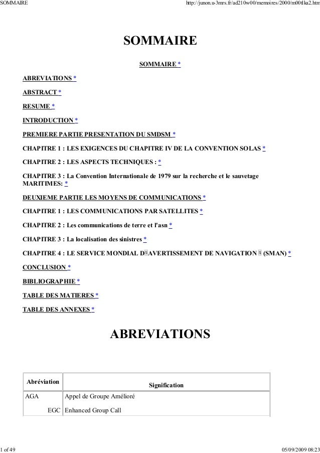 SOMMAIRE SOMMAIRE * ABREVIATIONS * ABSTRACT * RESUME * INTRODUCTION * PREMIERE PARTIE PRESENTATION DU SMDSM * CHAPITRE 1 :...