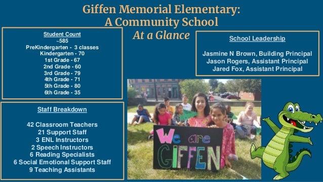 GMES  a community school Slide 2