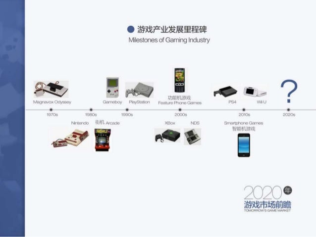Gmgc2015 trends in the chinese mobile game market in 2020 - Mobel trends 2015 ...