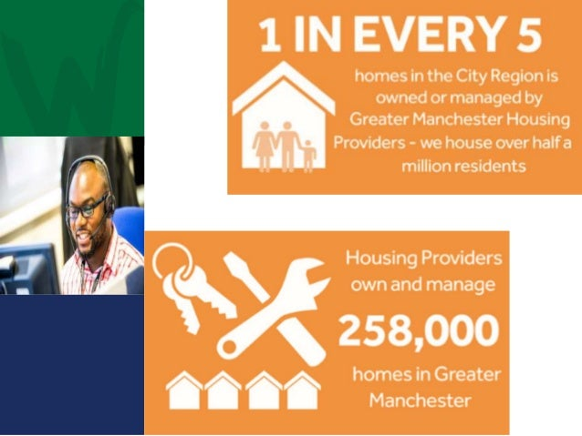 How GM Housing Providers are working together to maximise social value Slide 3