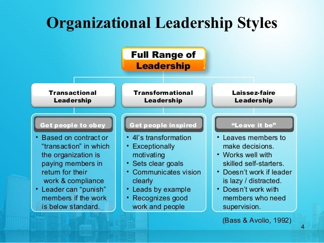 Measuring Organizational Culture and Leadership: Evaluation of the Or…