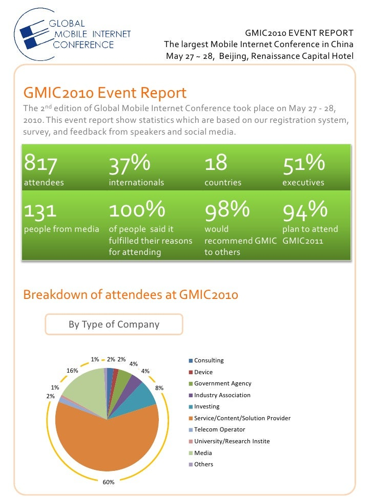 GMIC2010 EVENT REPORT                                                The largest Mobile Internet Conference in China      ...
