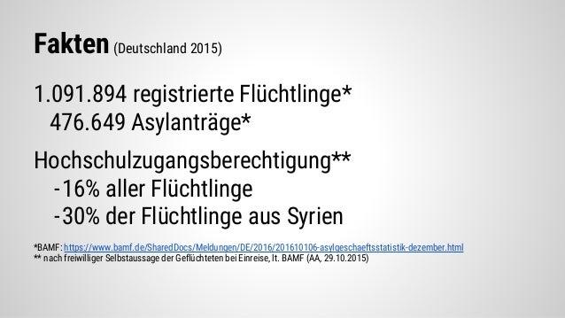 #refugeesWelcome an der Fachhochschule Lübeck Slide 2