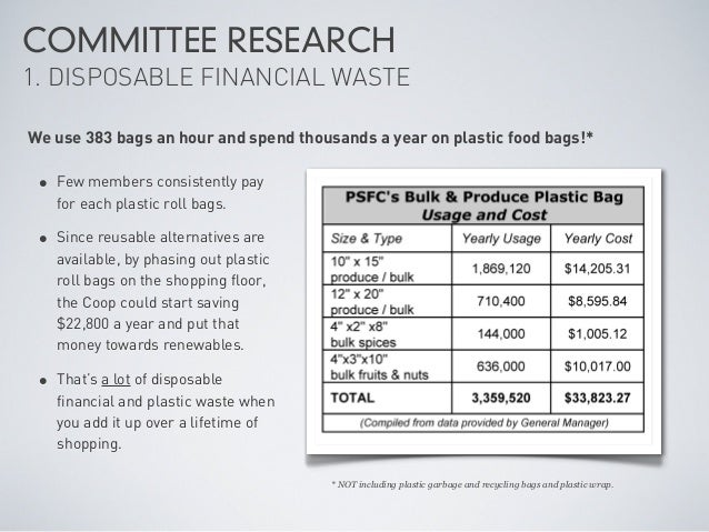 Reduce Plastic Roll Bag Use at the Park Slope Food Coop