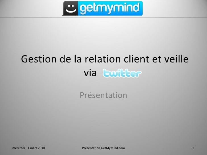 Gestion de la relation client et veille via  .  Présentation mercredi 31 mars 2010 Présentation GetMyMind.com