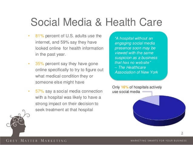 Always Be Prepared: 5 Documents for Social Media Readiness Slide 2