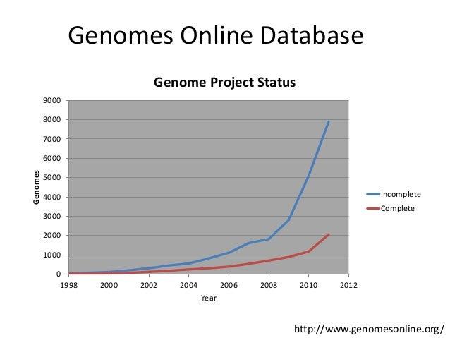 GMOD 2014 MAKER Lecture