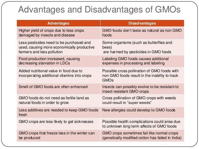 disadvantages of gmo on human health
