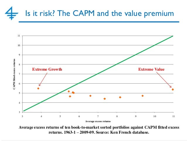 gmo the value versus growth dilemma Overlook-ignore gmo: the value versus growth dilemma | 1 what is value  investing what is its rationale what are gmo's main arguments in favor of  value.