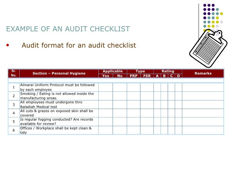Training Audit Template | Gmp Auditor Training Course