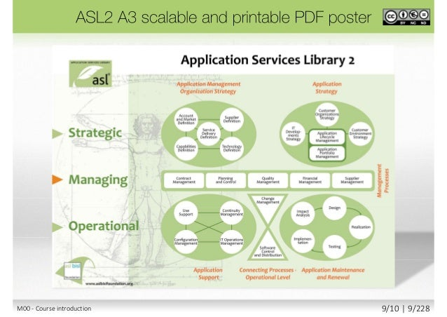 ASL®2 - Application Services Library - Foundation