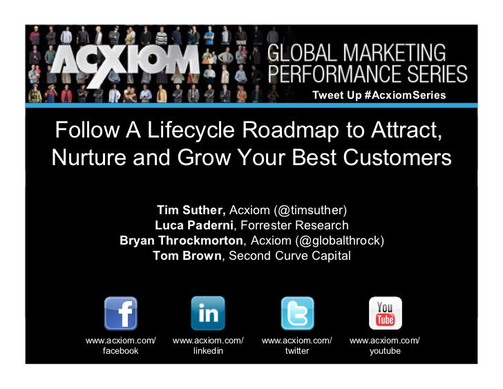 Tweet Up #AcxiomSeriesFollow A Lifecycle Roadmap to Attract,Nurture and Grow Your Best Customers                Tim Suther...