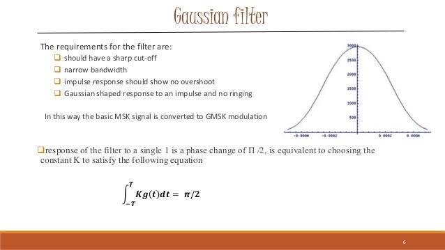 Gaussian Filter Advantages
