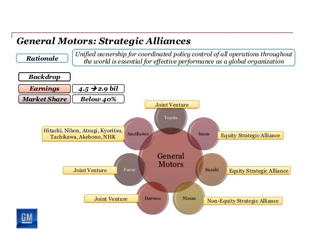 general motors external environment Looking for general motors company swot analysis click inside to find out general motor's strengths, weaknesses, opportunities and threats.