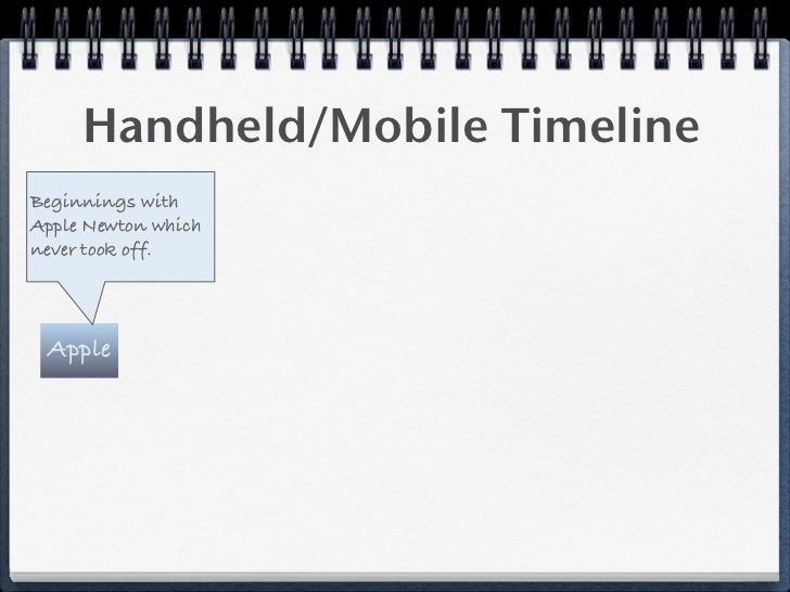 Handheld/Mobile Timeline                        PocketPC introduced Beginnings with        from several vendors. Apple New...