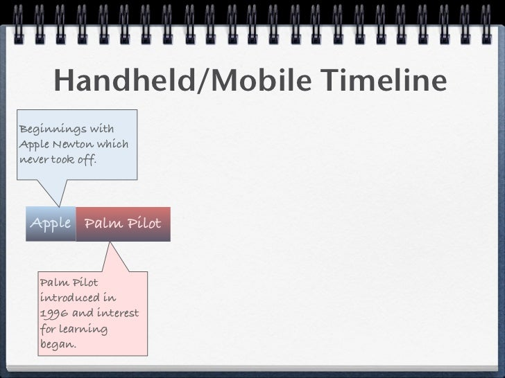 Handheld/Mobile Timeline                        PocketPC introduced Beginnings with        from several vendors.   Capabil...