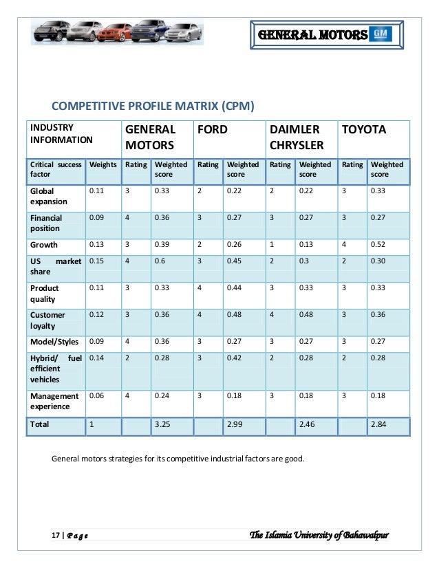 ford motor company strategic analysis