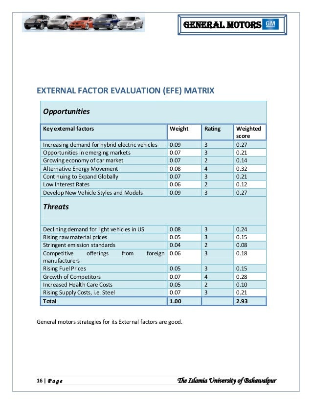 internal external factors of toyota An analysis of internal and external environmental factors in the context of uk automobile industry introduction: uk automobile industry is well known for world famous sports car manufacturing companies such as bentley, jaguar, rolls-royce, land rover, aston martin, toyota, honda and many more.