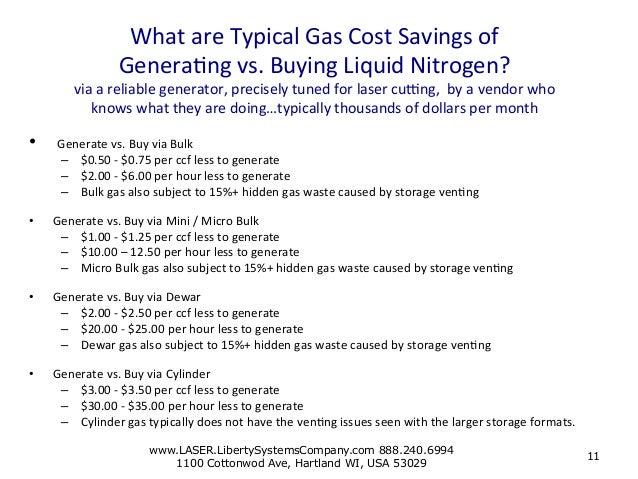 Nitrogen Generators Awareness Guide For Laser Cutting