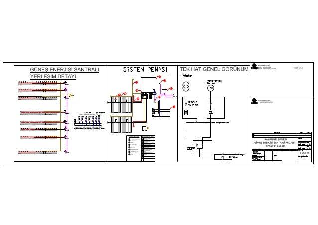 Güneş enerji santrali proje 03