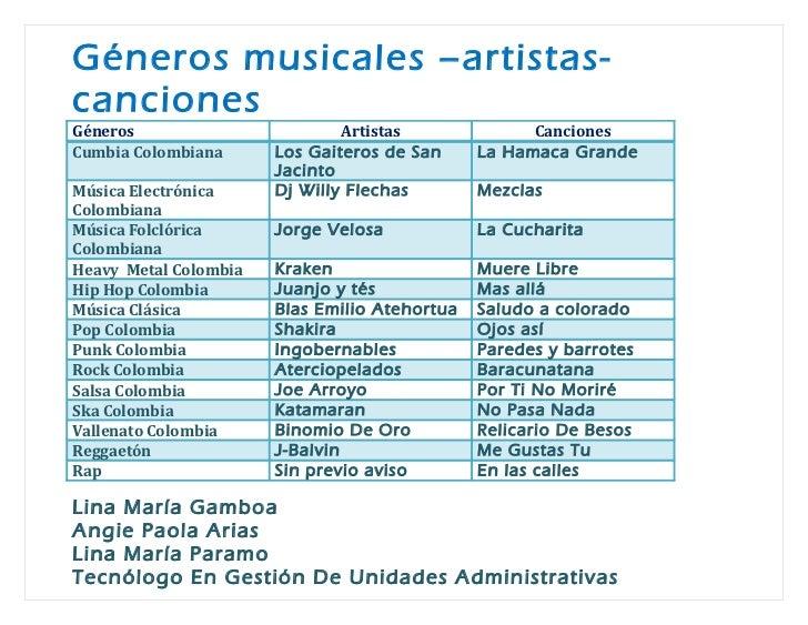 Géneros musicales –artistas-cancionesGéneros                        Artistas              CancionesCumbia Colombiana      ...