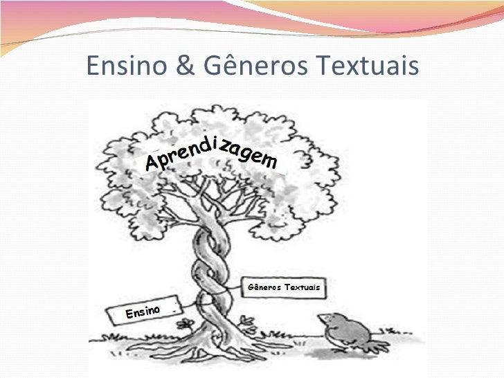 Ensino & Gêneros Textuais