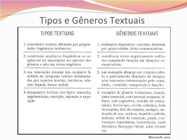 Tipos e Gêneros Textuais                           Marcuschi, 2002