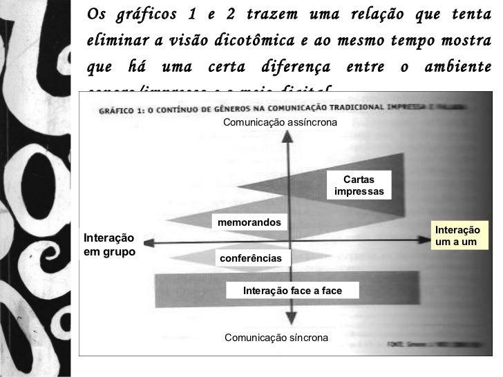 Os gráficos 1 e 2 trazem uma relação que tentaeliminar a visão dicotômica e ao mesmo tempo mostraque há uma certa diferenç...