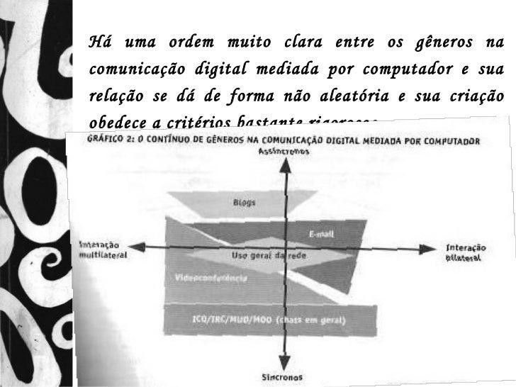 Há uma ordem muito clara entre os gêneros nacomunicação digital mediada por computador e suarelação se dá de forma não ale...