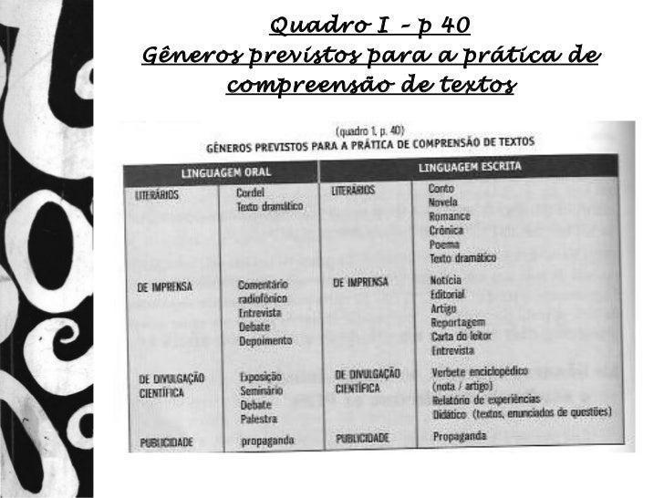 Quadro I – p 40Gêneros previstos para a prática de      compreensão de textos