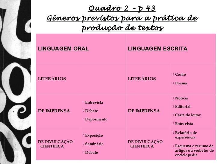 Quadro 2 – p 43   Gêneros previstos para a prática de           produção de textosLINGUAGEM ORAL                   LINGUAG...