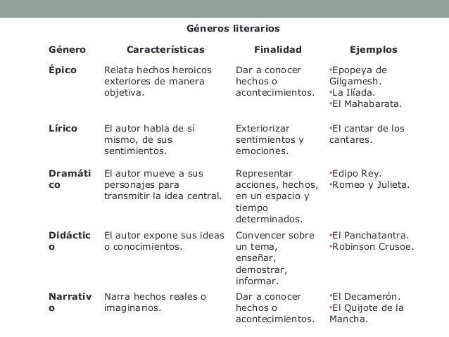 Géneros y corrientes literarias