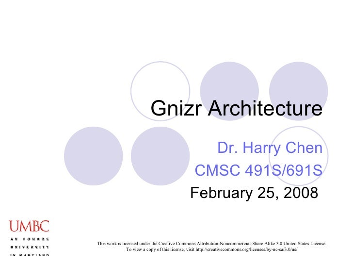 Gnizr Architecture Dr. Harry Chen CMSC 491S/691S February 25, 2008