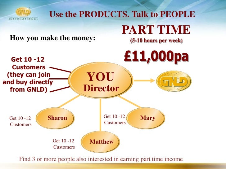 Use the PRODUCTS. Talk to PEOPLE                                                PART TIME   How you make the money:       ...