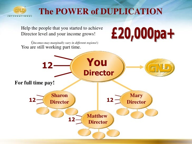 The POWER of DUPLICATION   Help the people that you started to achieve   Director level and your income grows!        (Inc...