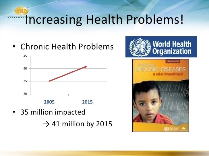 Increasing Health Problems! • Chronic Health Problems     • 35 million impacted          → 41 million by 2015