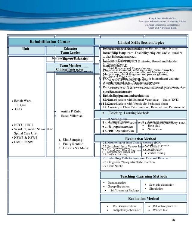 General Nursing orientation 2017 hand book