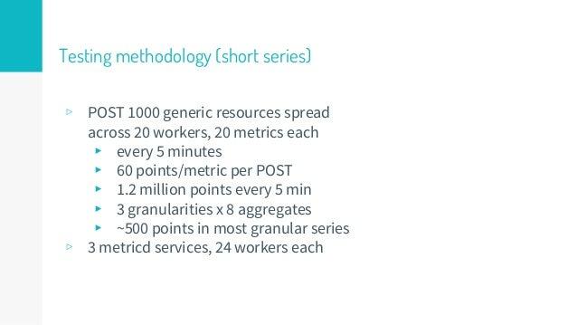 Testing methodology (short series) ▹ POST 1000 generic resources spread across 20 workers, 20 metrics each ▸ every 5 minut...