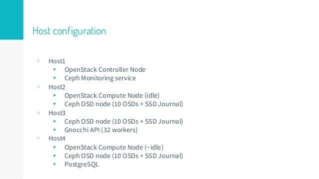 Host configuration ▹ Host1 ▸ OpenStack Controller Node ▸ Ceph Monitoring service ▹ Host2 ▸ OpenStack Compute Node (idle) ▸...