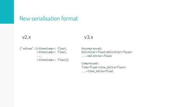 v2.x {'values':{<timestamp>: float, <timestamp>: float, ... <timestamp>: float}} New serialisation format v3.x Uncompresse...