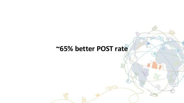 ~65% better POST rate