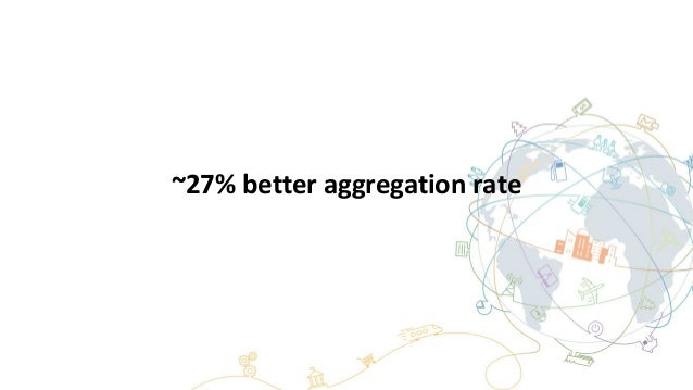 ~27% better aggregation rate