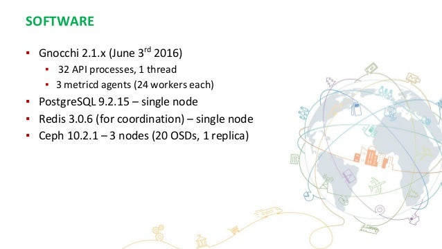 SOFTWARE ▪ Gnocchi 2.1.x (June 3rd 2016) ▪ 32 API processes, 1 thread ▪ 3 metricd agents (24 workers each) ▪ PostgreSQL 9....