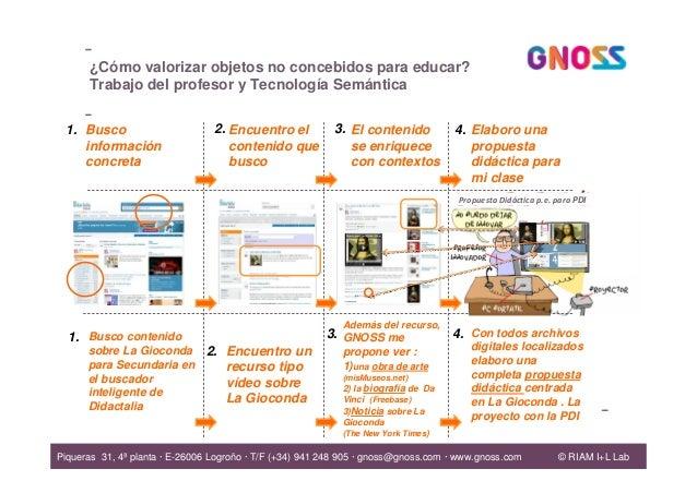 Ricardo Alonso Maturana ¿Cómo valorizar objetos no concebidos para educar? Trabajo del profesor y Tecnología Semántica ©RI...