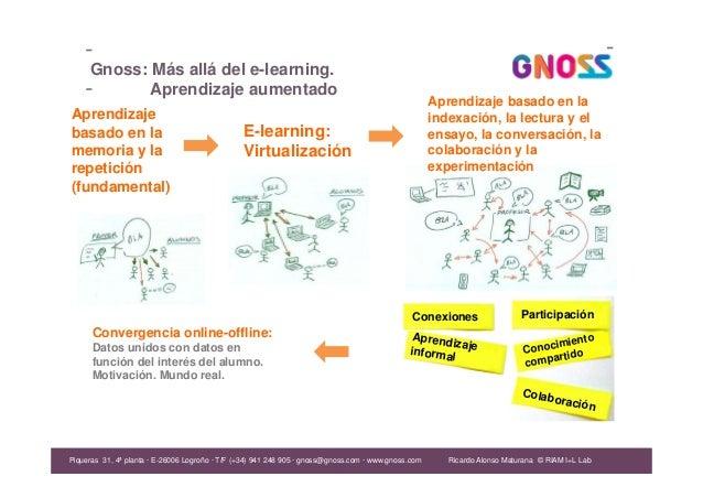 Ricardo Alonso Maturana© RIAM I+L Lab Gnoss: Más allá del e-learning. Aprendizaje aumentado Aprendizaje basado en la memor...
