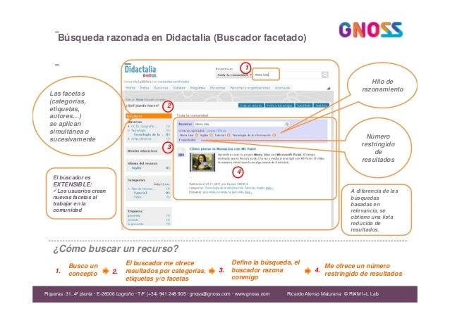 Ricardo Alonso Maturana El buscador es EXTENSIBLE: Los usuarios crean nuevas facetas al trabajar en la comunidad A diferen...