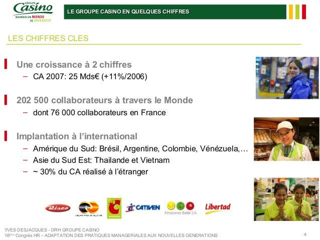 Implantation Casino En France
